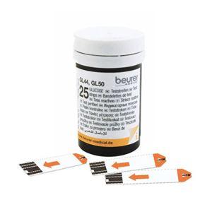 Sada testovacích prúžkov pre glukometre GL 50